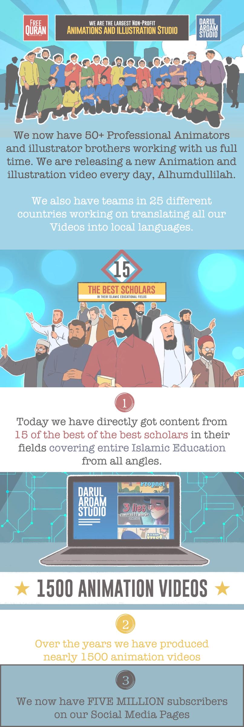 Islamic Education Revolution - Making Islamic Education A